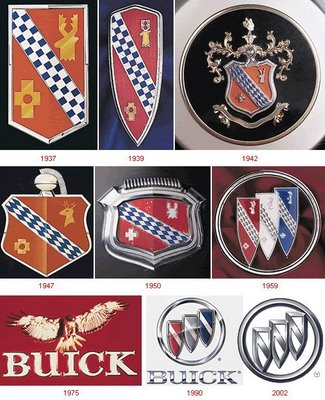 Buick Motor Division